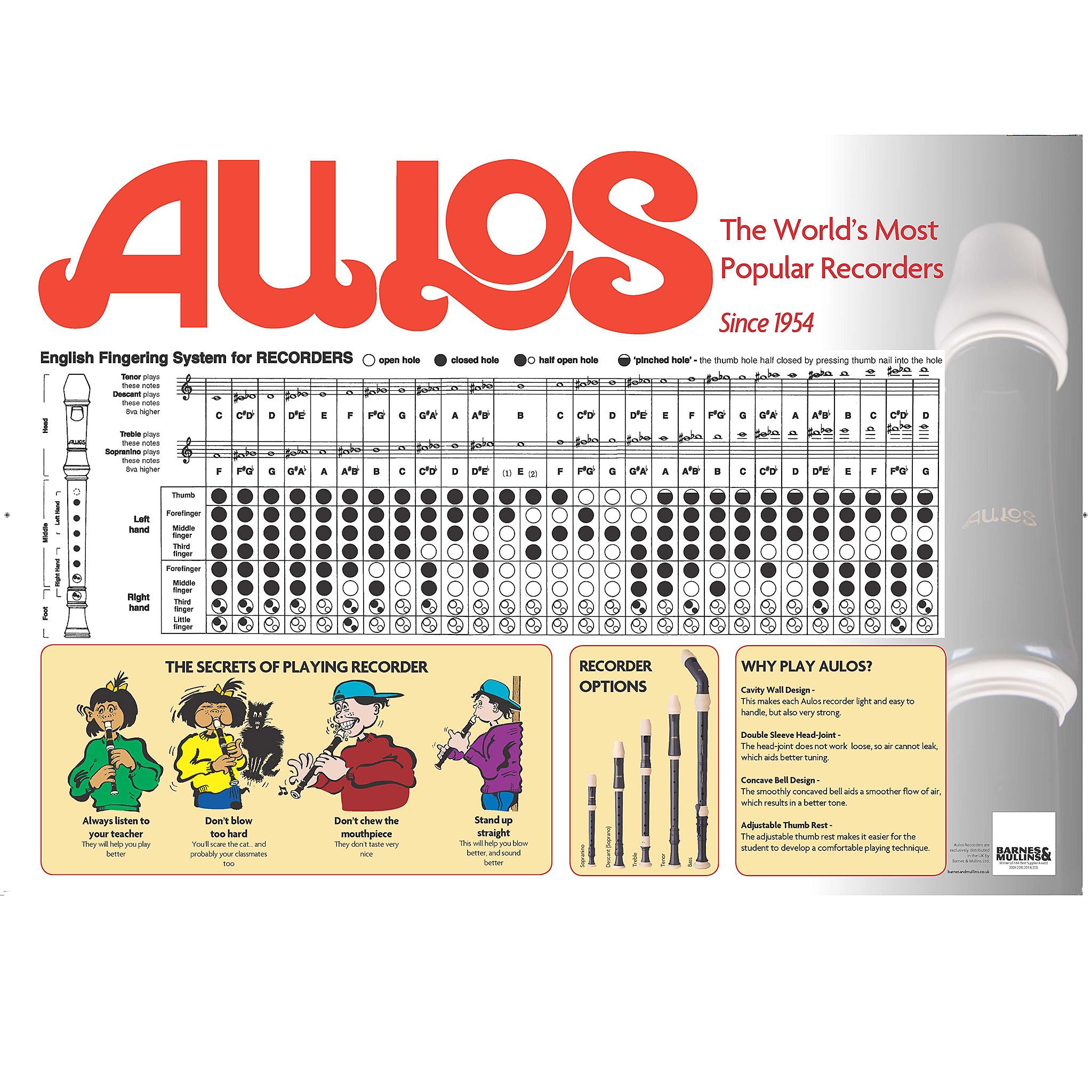 Aulos Poster Aulos Fingering Chart For Descant Recorder